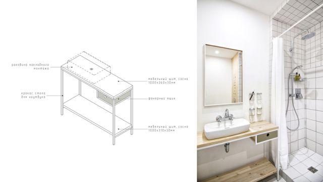 Built-all furniture Built in phuket