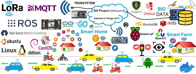 รับงาน Smart Home , Smart Iot (Internet of Things)